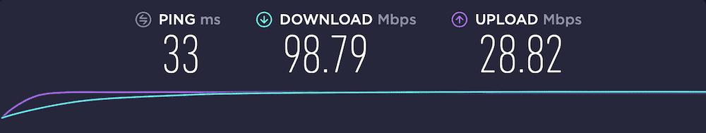 ISP speed test