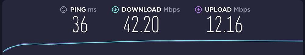 ISP Speed