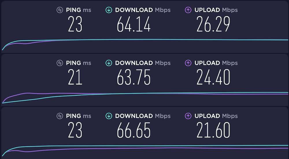 NordVPN NY SpeedTests