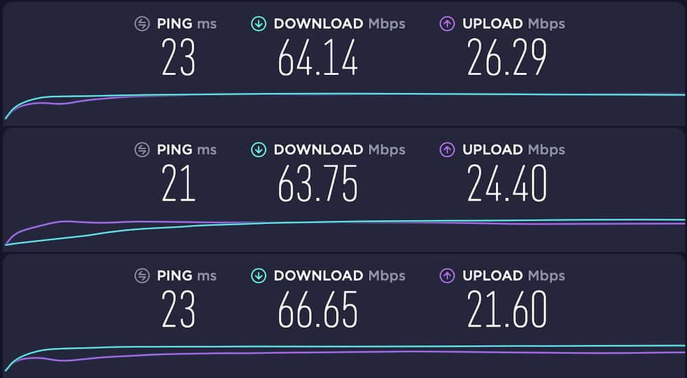 NordVPN NY SpeedTests