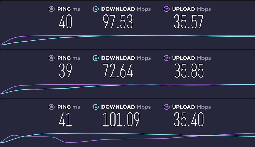 ProtonVPN Speed Tests