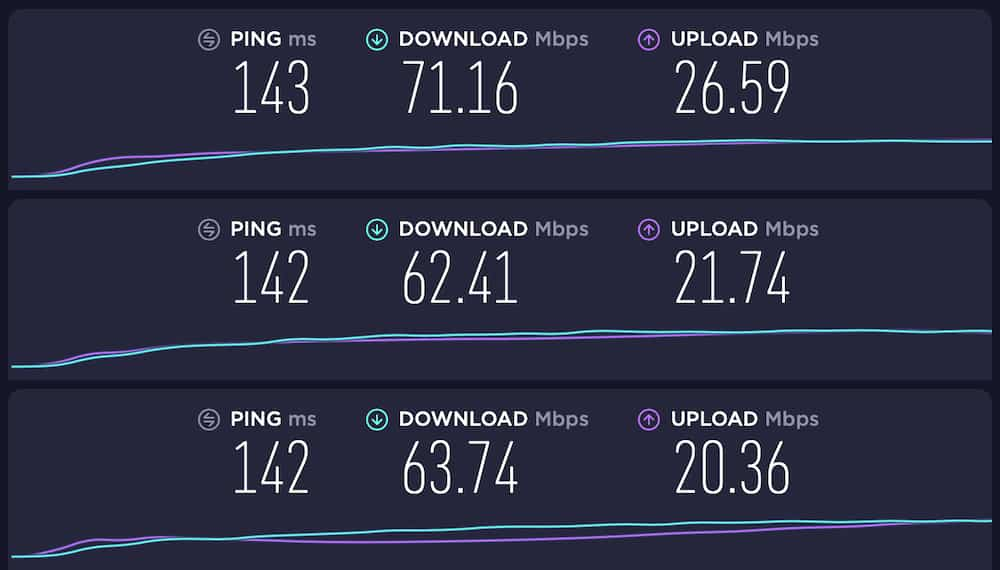 NordVPN Speed Test Result